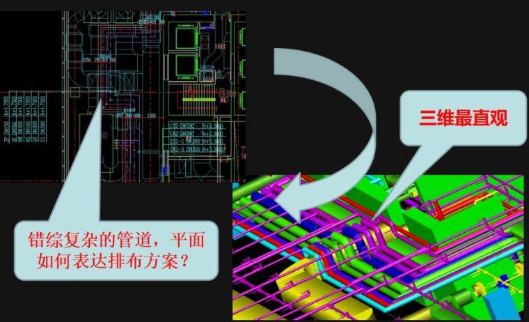 地下室機電管線綜合BIM應用_3
