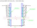 [QC成果]如何在结构松散、透水性大的厚覆盖层上进行桩基施工