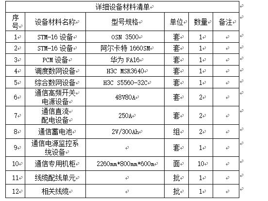 110千伏胜利(河村)变电站通信施工方案Word版(共32页)_2