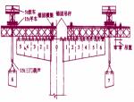 桥梁上部结构悬臂拼装法施工