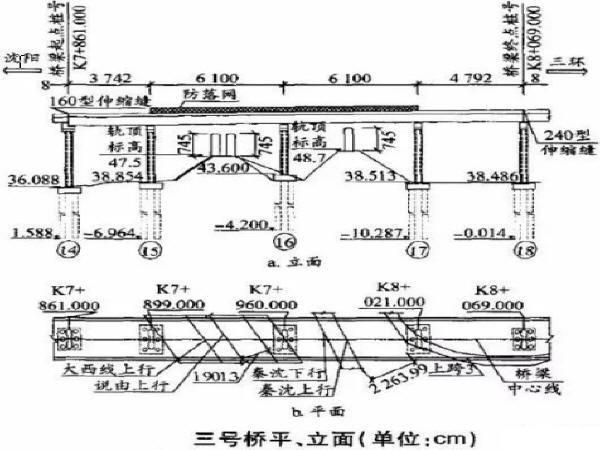 步履式顶推跨铁路钢箱梁施工技术!