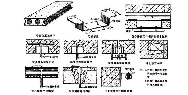 室内装修工程施工组织设计(共140页,图文并茂)