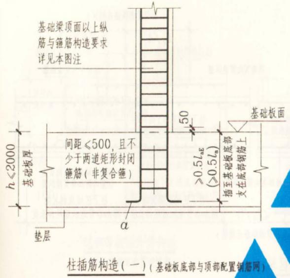 平法钢筋工程量计算讲解(梁、柱、板)_3