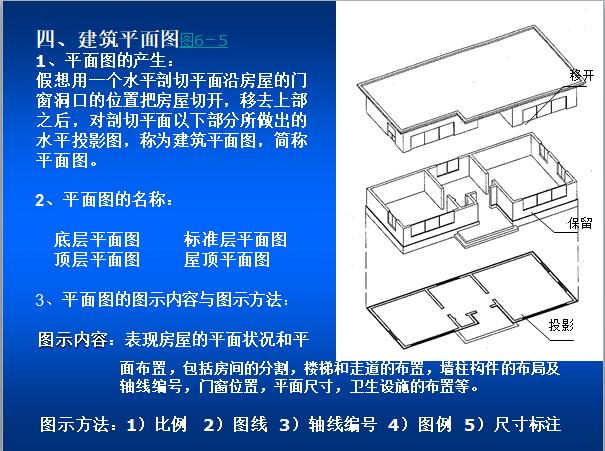 建筑识图入门(造价初学者-入门)_4