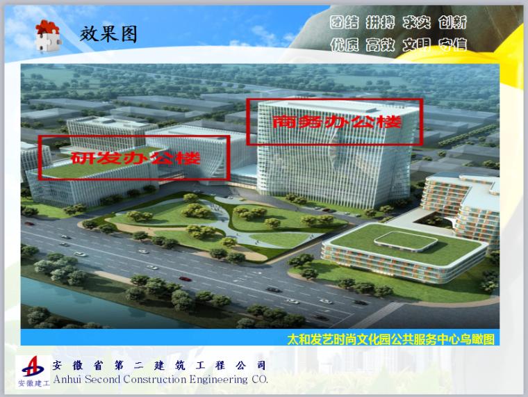 时尚文化园公共服务中心工程安全管理汇报材料_1