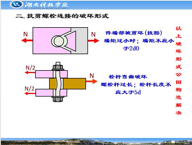 钢结构螺栓连接_4