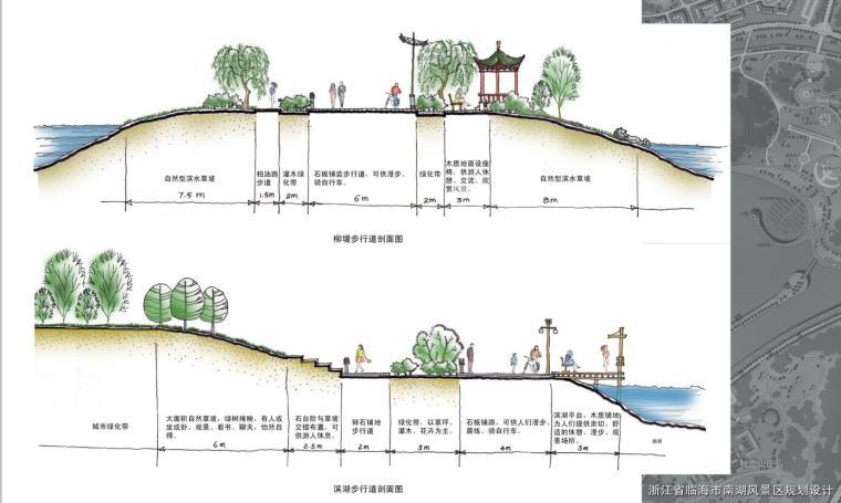 [浙江]临海南湖风景区全套规划设计文本