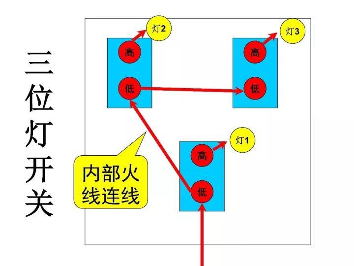 电工技能基本线路图全解,合格电工必看!_18