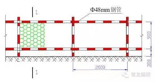 桥面标准化安全施工,五大对策轻松搞定