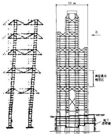 挑战重力的另一种方式—悬挂结构_12