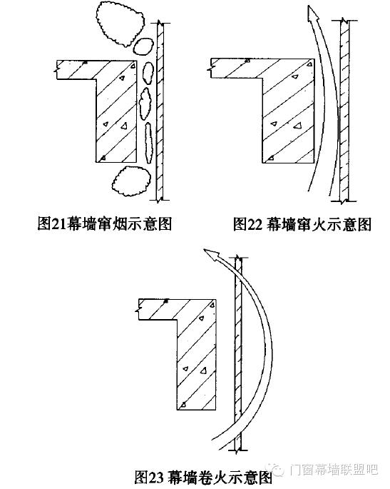 石材幕墙的施工防火构造要求(中国建筑科学设计研究院)  