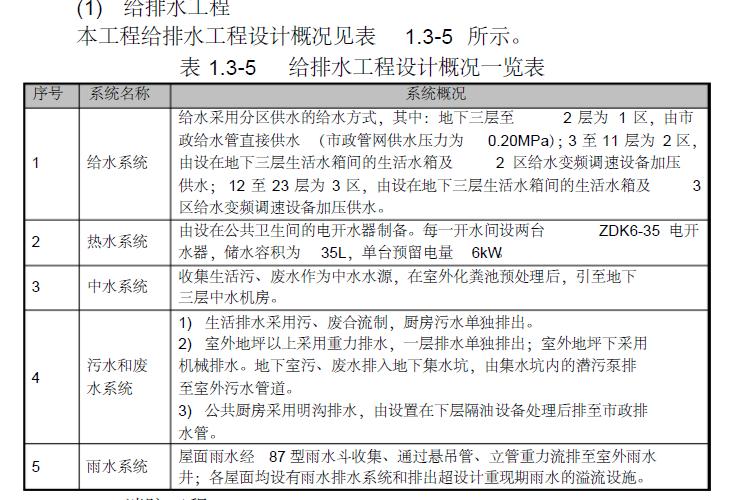 陕西人保大厦施工组织设计合稿(EPC总承包项目)_3
