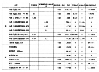 BIM技术在发电站数字化施工中的应用概述_3