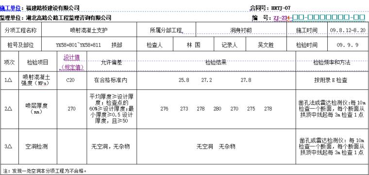 高速公路隧道表格样表(40页)