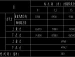 7738铁塔全套结构图
