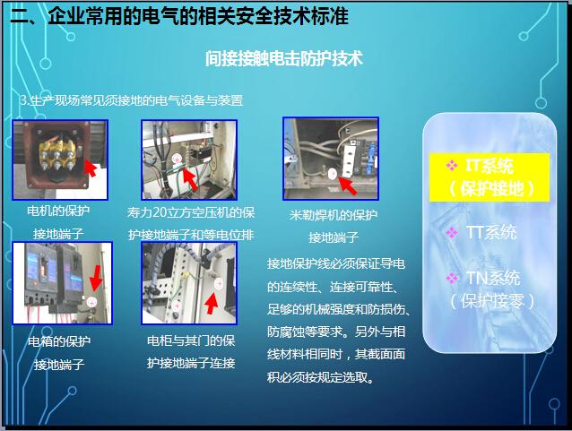 电气工程安全管理PPT培训讲解(189页,图文并茂)_5