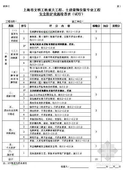 上海市文明工地检查表