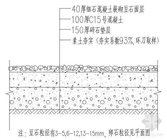 水刷石(卵石)铺装做法