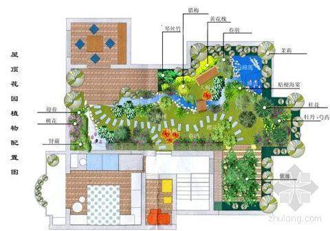 正在施工中的屋顶花园平面设计图