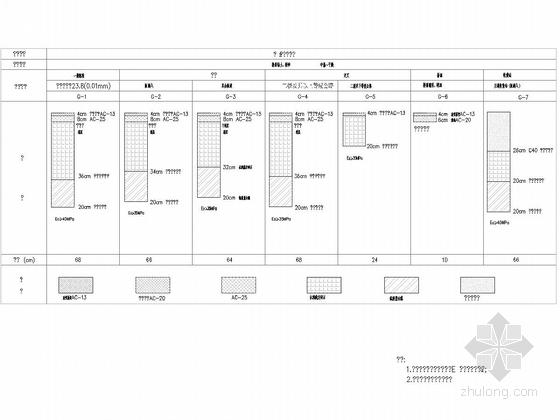 [湖北]一级公路路基路面设计图192张(含排水边坡防护)-路面结构设计图