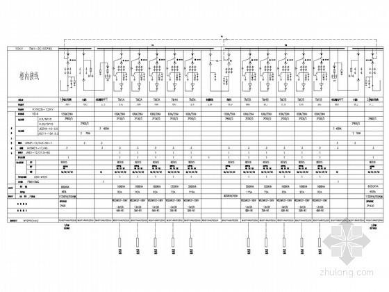 [湖北]全球首座室内电影乐园强电施工图纸(国内外顶级设计院审图意见)-变电所10KV中压