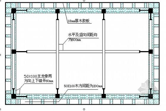 [新疆]框架剪力墙结构办公楼模板施工方案(清水模板、鲁班奖)