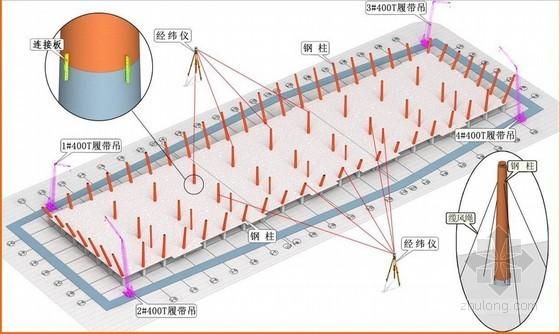 [福建]航站楼工程钢结构施工组织设计(超大跨度网架屋面、452页,丰富图片)