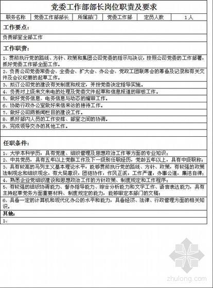 建筑企业部门岗位职责及要求(2005年)
