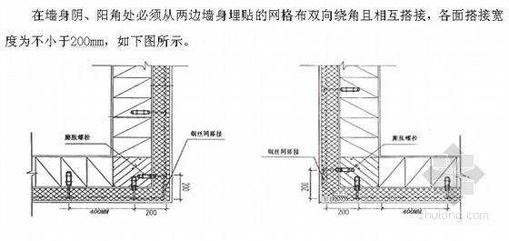 [天津]住宅工程外墙外保温施工方案