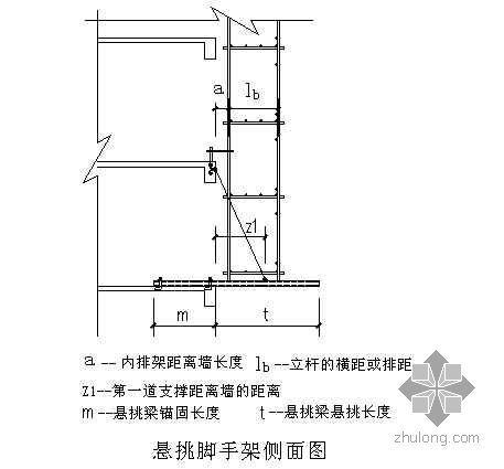 陕西省某高层悬挑脚手架搭设方案及计算书