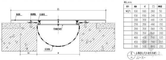 金属型立式外墙变形缝(一)