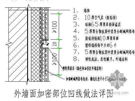 济南某住宅楼外墙保温施工方案(EPS板)