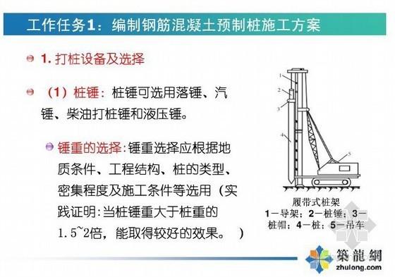 地基与基础工程培训讲义(基础知识)