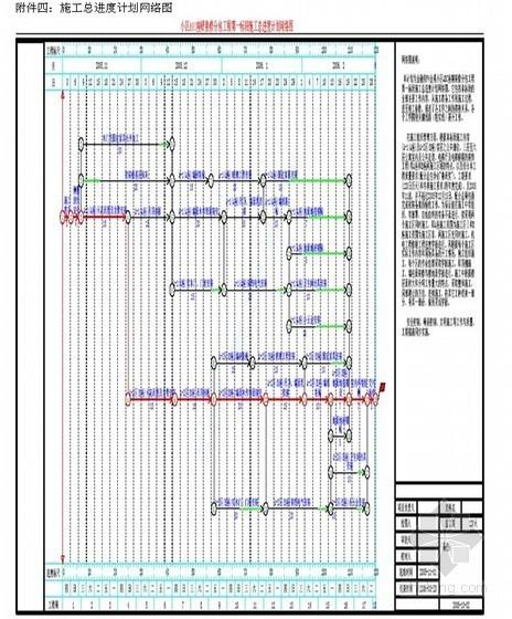 [北京]公寓精装修施工组织设计(高档住宅)