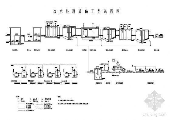 江苏某废水处理设施工艺流程图及高程图