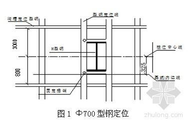 [安徽]博物馆基坑支护施工方案