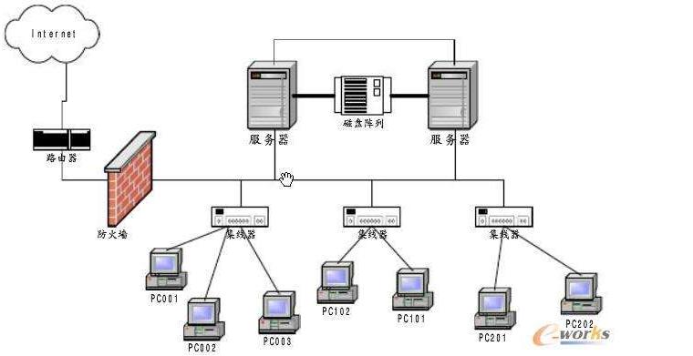 3COM计算机网络系统设计及施工方案