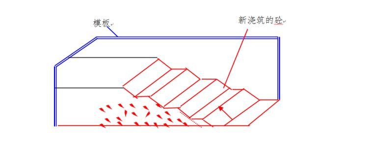 钢筋砼桩基开敞式水闸施工组织设计方案