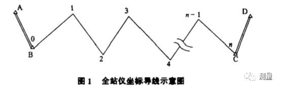 全站仪坐标导线测量及平差方法的比较_4