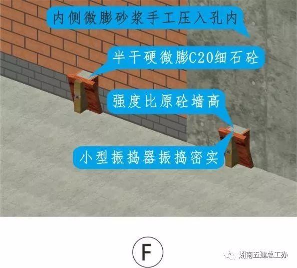 构造柱、楼板施工洞、外墙孔洞修补施工工艺_26