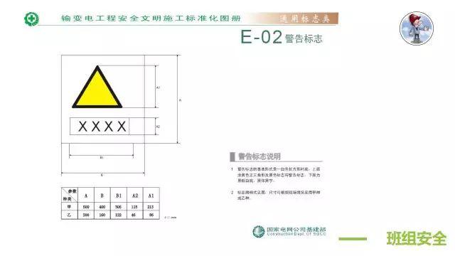 【多图预警】安全文明施工标准化图册|PPT_41