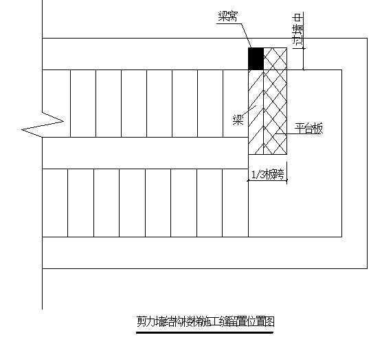 钢筋工程施工细部节点优秀做法集锦(第二讲)