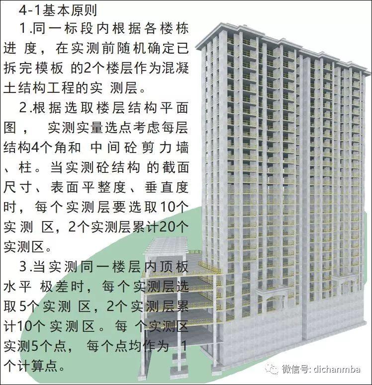 详解在建工程实测实量可视化体系(全套),完美!!!!_3