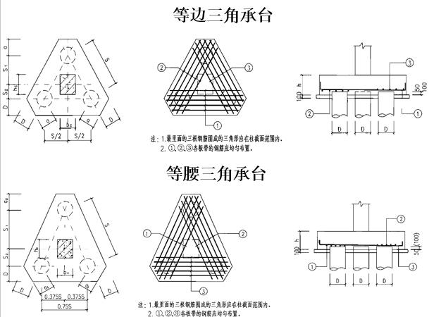 基础施工图识读与钢筋工程量计算_8