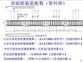 【全国】广联达钢筋算量教程(共111页)
