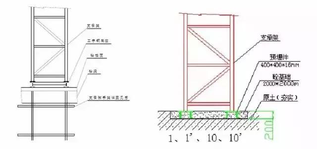 大跨度拱形钢结构安装施工工法_9