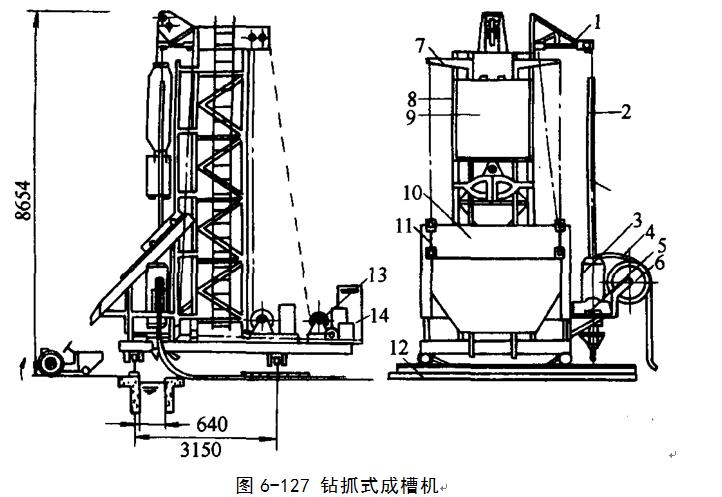 基坑支护结构施工培训讲义(word,共125页)-钻抓式成槽机