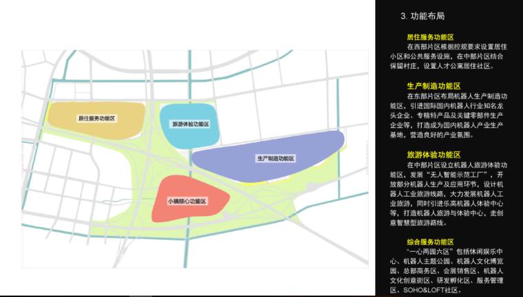 [浙江]杭州机器人旅游小镇规划设计(特色,休闲)C-7 功能布局