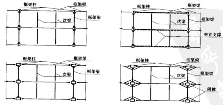 建筑工程施工图审查常见问题详解-结构专业_8