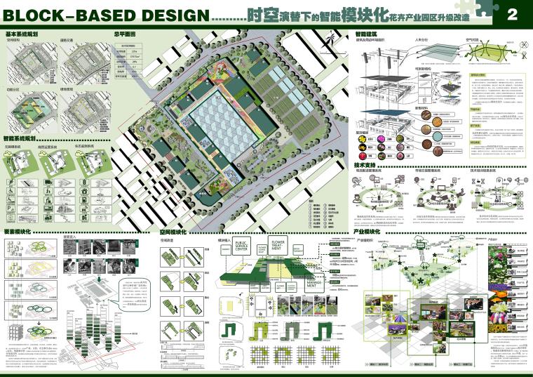 第三届西部之光城市规划设计竞赛作品